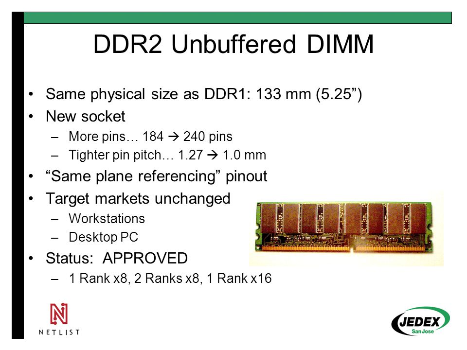 DDR2 Registered DIMM Target markets unchanged –Servers –High-end Workstations New feature: Address Parity –Checks integrity of every address and command sent Status: APPROVED –1 Rank x8, 2 Rank x8, 1 Rank x4, 2 Rank x4 –With or without address parity