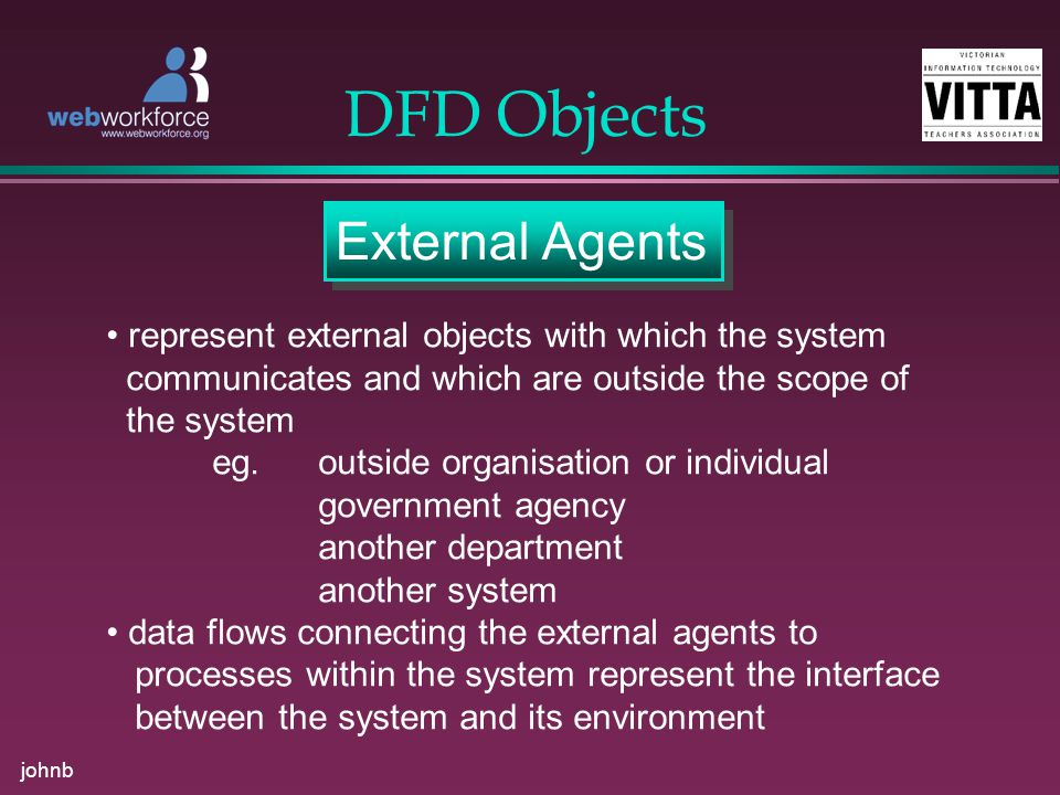 johnb DFD Objects External Agents represent external objects with which the system communicates and which are outside the scope of the system eg.