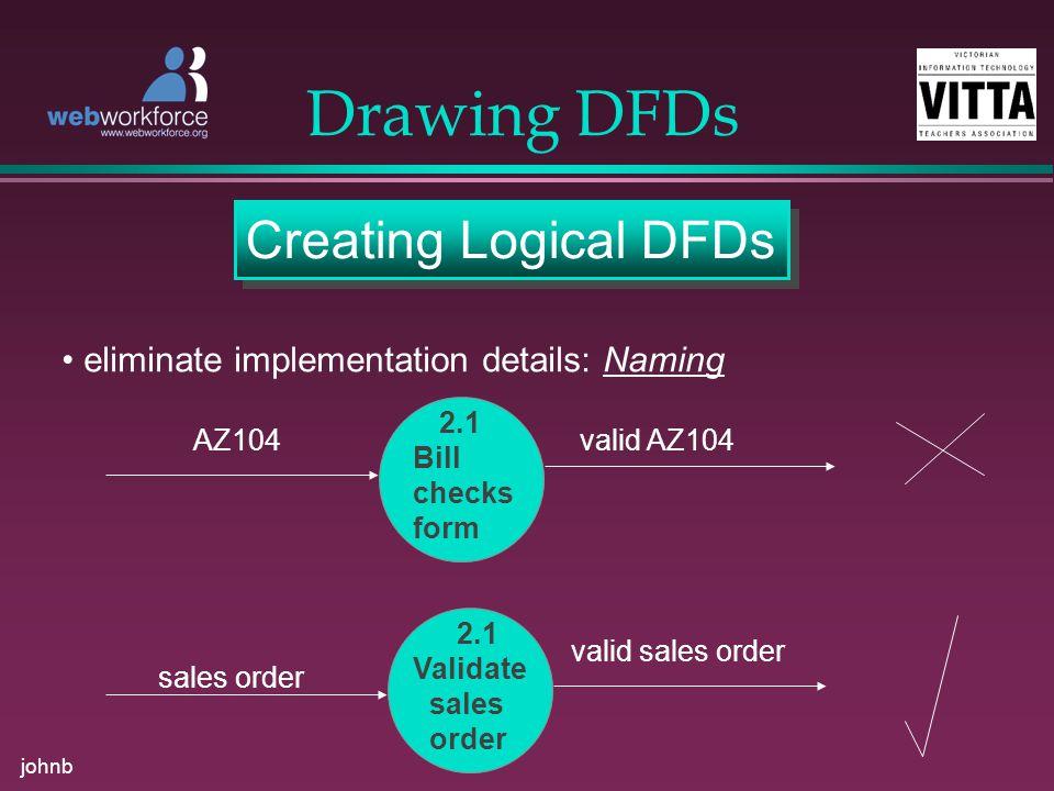 johnb Drawing DFDs Creating Logical DFDs eliminate implementation details: Naming 2.1 Bill checks form 2.1 Validate sales order AZ104 sales order valid sales order valid AZ104