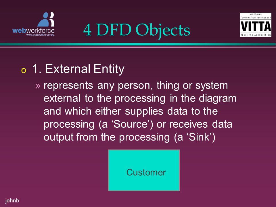 johnb 4 DFD Objects o 1.