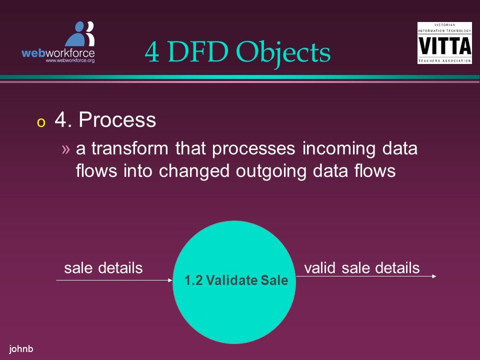 johnb 4 DFD Objects o 4.