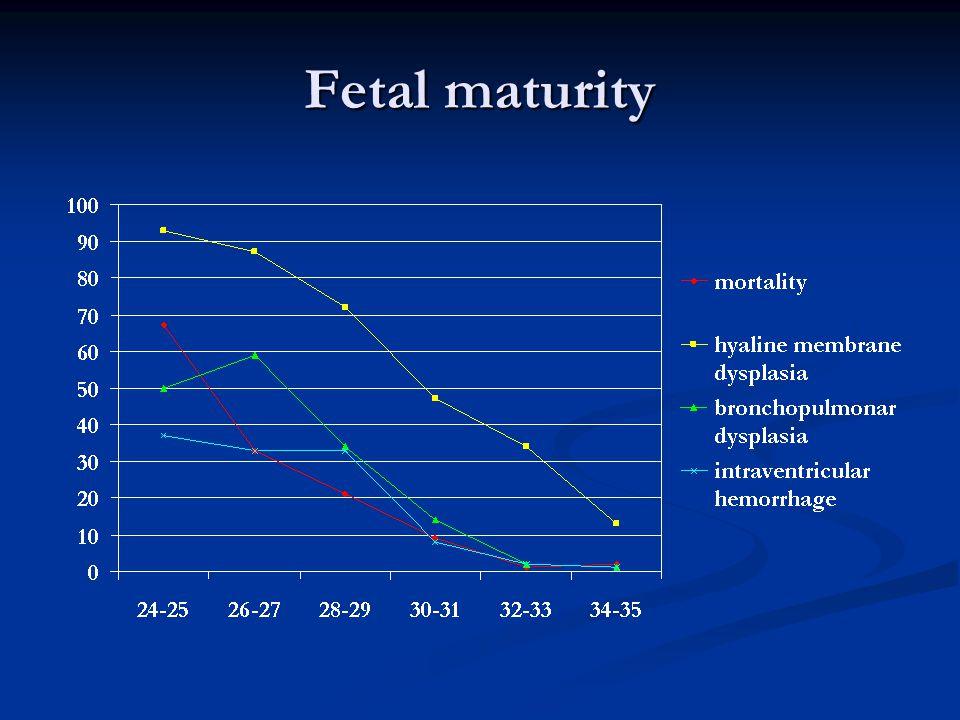 Fetal maturity
