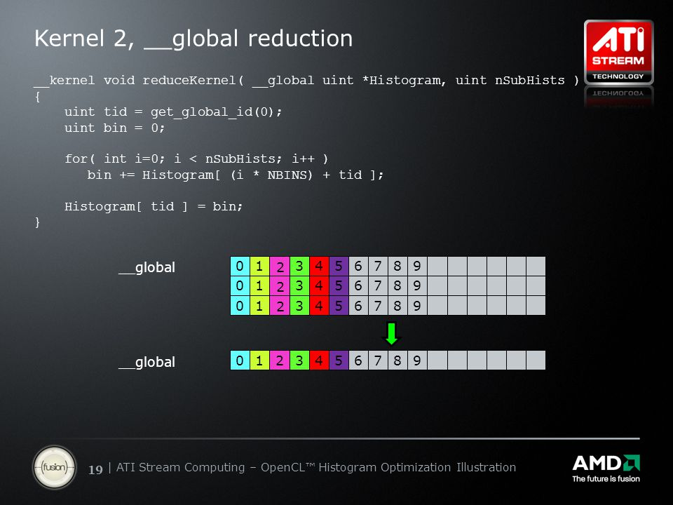 | ATI Stream Computing Update | Confidential 19 | ATI Stream Computing – OpenCL™ Histogram Optimization Illustration Kernel 2, __global reduction __kernel void reduceKernel( __global uint *Histogram, uint nSubHists ) { uint tid = get_global_id(0); uint bin = 0; for( int i=0; i < nSubHists; i++ ) bin += Histogram[ (i * NBINS) + tid ]; Histogram[ tid ] = bin; } 0123456789 __global 01 2 3456789 01 2 3456789 01 2 3456789