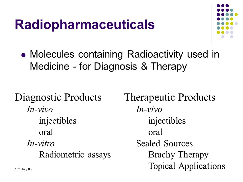 15 th July 06 Radiopharmaceuticals Molecules containing Radioactivity used in Medicine - for Diagnosis & Therapy Diagnostic Products In-vivo injectibl