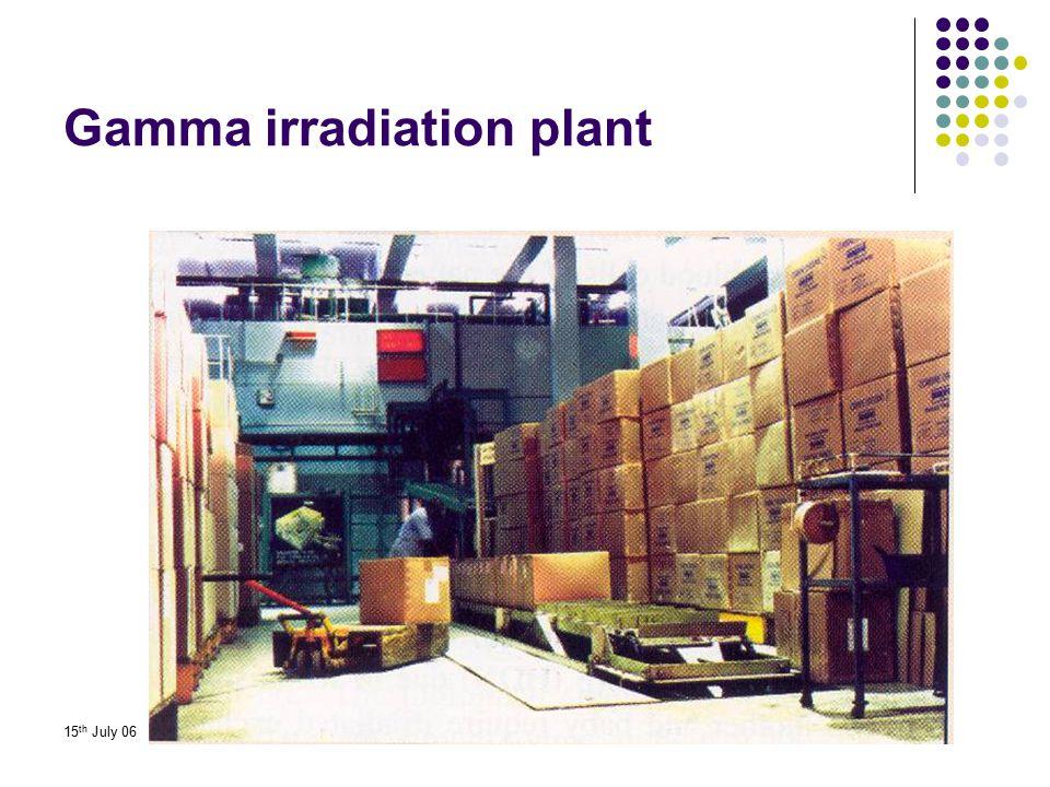 15 th July 06 Gamma irradiation plant