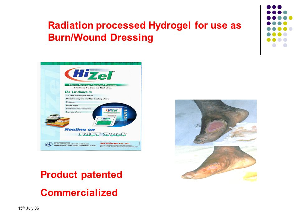 15 th July 06 Radiation processed Hydrogel for use as Burn/Wound Dressing Product patented Commercialized