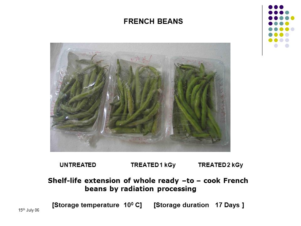 15 th July 06 FRENCH BEANS UNTREATED TREATED 1 kGy TREATED 2 kGy Shelf-life extension of whole ready –to – cook French beans by radiation processing [