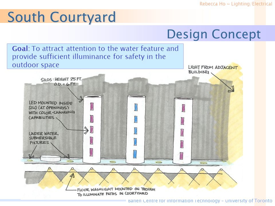 Rebecca Ho ~ Lighting/Electrical Bahen Centre for Information Technology – University of Toronto South Courtyard Design Concept Goal: Goal: To attract attention to the water feature and provide sufficient illuminance for safety in the outdoor space