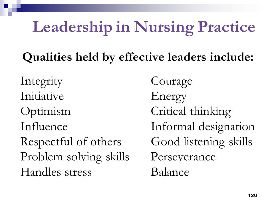 120 Leadership in Nursing Practice Qualities held by effective leaders include: IntegrityCourage InitiativeEnergy OptimismCritical thinking InfluenceI