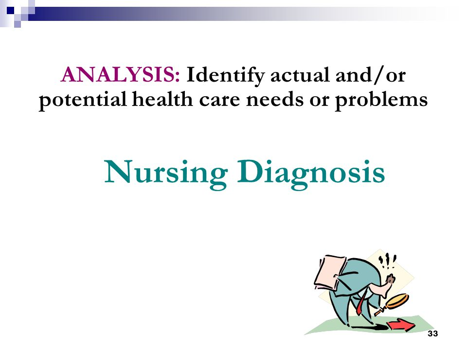 33 ANALYSIS: Identify actual and/or potential health care needs or problems Nursing Diagnosis
