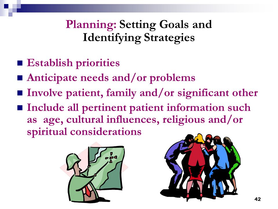 42 Planning: Setting Goals and Identifying Strategies Establish priorities Anticipate needs and/or problems Involve patient, family and/or significant