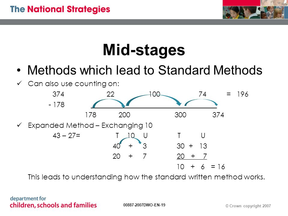 © Crown copyright 2007 Mid-stages Methods which lead to Standard Methods Can also use counting on: 374 22 100 74 = 196 - 178 ___________________________________ 178 200 300 374 Expanded Method – Exchanging 10 43 – 27= T 10 U T U 40 + 3 30 + 13 20 + 7 20 + 7 10 + 6 = 16 This leads to understanding how the standard written method works.