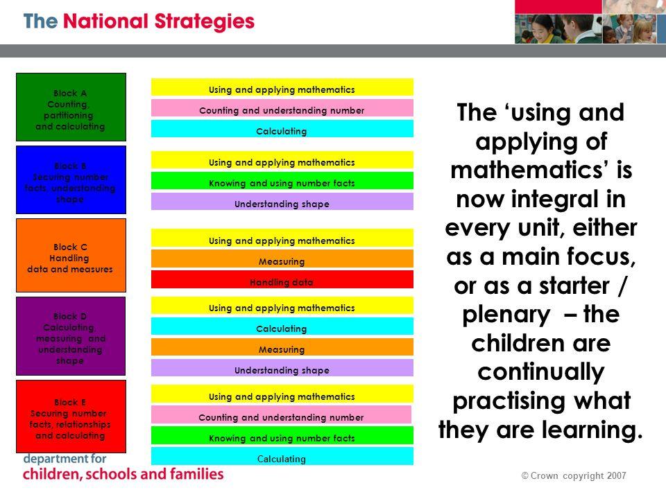 © Crown copyright 2007 Mid-stages Mental Strategies & Informal Methods Using arrays.