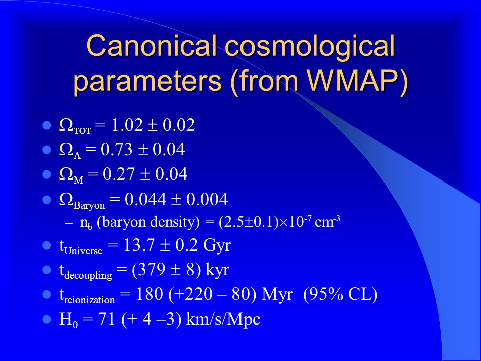 Canonical cosmological parameters (from WMAP)  TOT = 1.02  0.02   = 0.73  0.04  M = 0.27  0.04  Baryon = 0.044  0.004 – n b (baryon density) = (2.5  0.1)  10 -7 cm -3 t Universe = 13.7  0.2 Gyr t decoupling = (379  8) kyr t reionization = 180 (+220 – 80) Myr (95% CL) H 0 = 71 (+ 4 –3) km/s/Mpc
