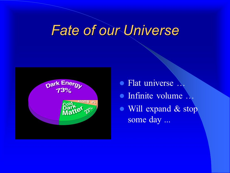 Fate of our Universe Flat universe … Infinite volume … Will expand & stop some day...