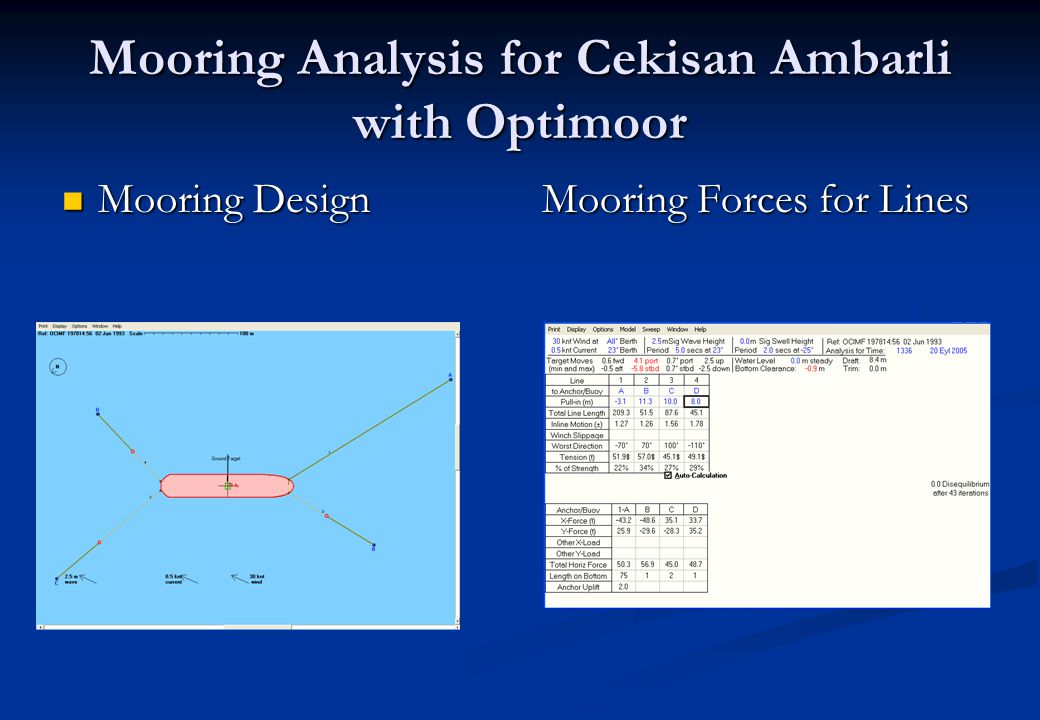 Mooring Analysis for Cekisan Ambarli with Optimoor Mooring DesignMooring Forces for Lines Mooring DesignMooring Forces for Lines