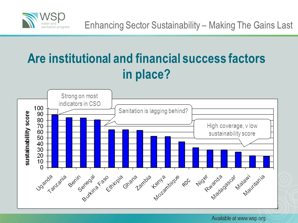 15 Are institutional and financial success factors in place.