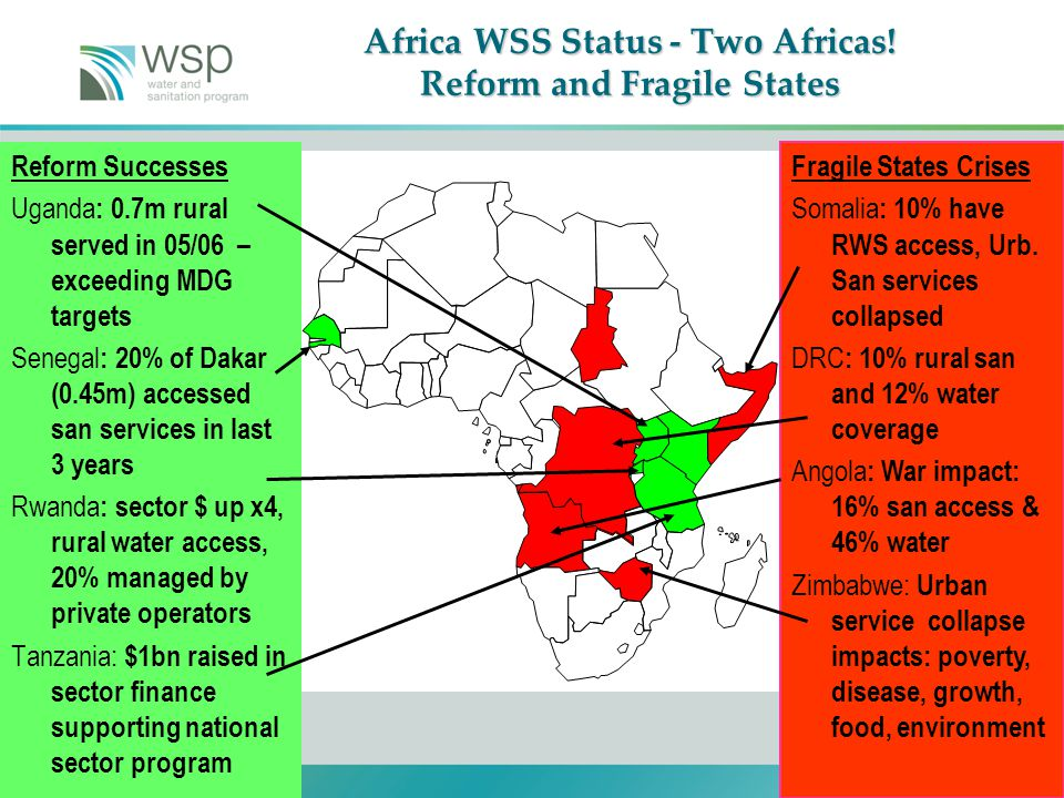 17 Africa WSS Status - Two Africas! Reform and Fragile States Reform Successes Uganda : 0.7m rural served in 05/06 – exceeding MDG targets Senegal : 2