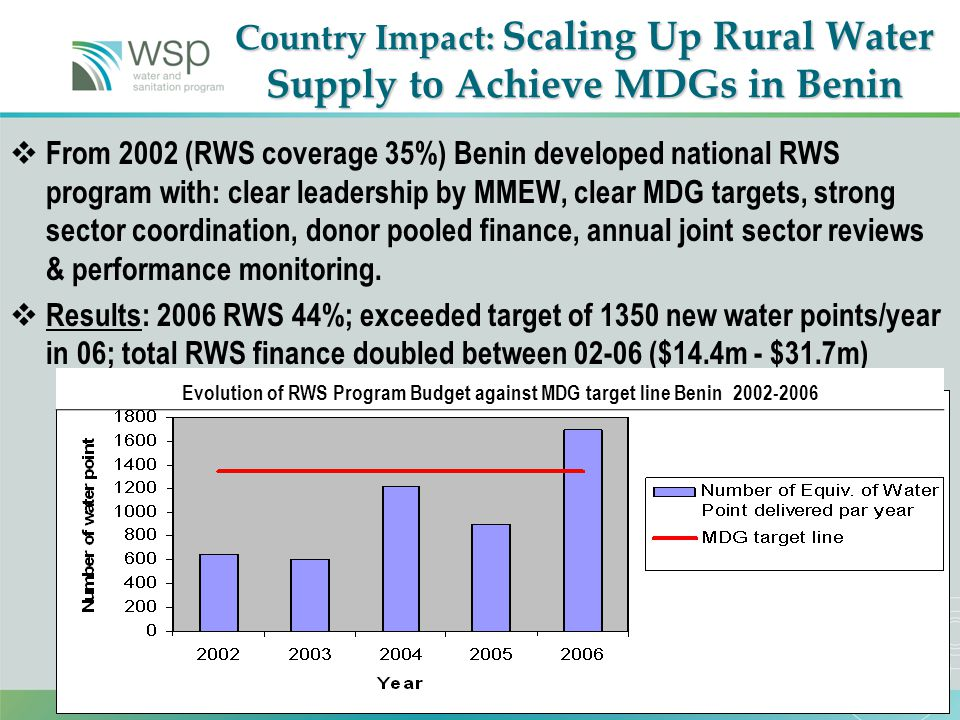 18 Country Impact: Scaling Up Rural Water Supply to Achieve MDGs in Benin  From 2002 (RWS coverage 35%) Benin developed national RWS program with: clear leadership by MMEW, clear MDG targets, strong sector coordination, donor pooled finance, annual joint sector reviews & performance monitoring.