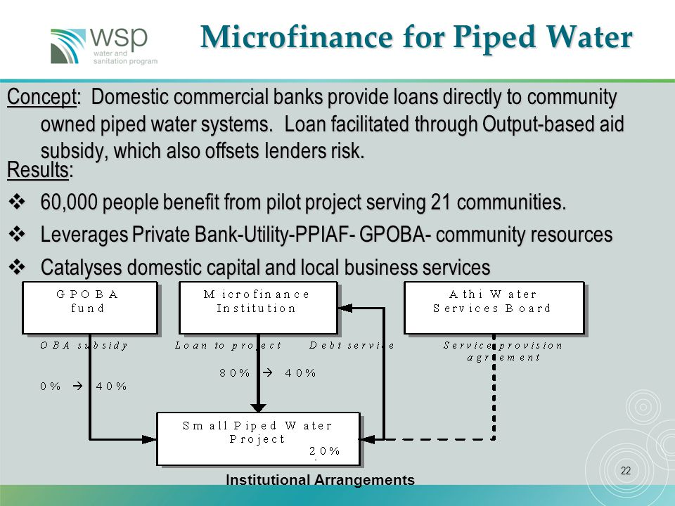 22 Microfinance for Piped Water Concept: Domestic commercial banks provide loans directly to community owned piped water systems.