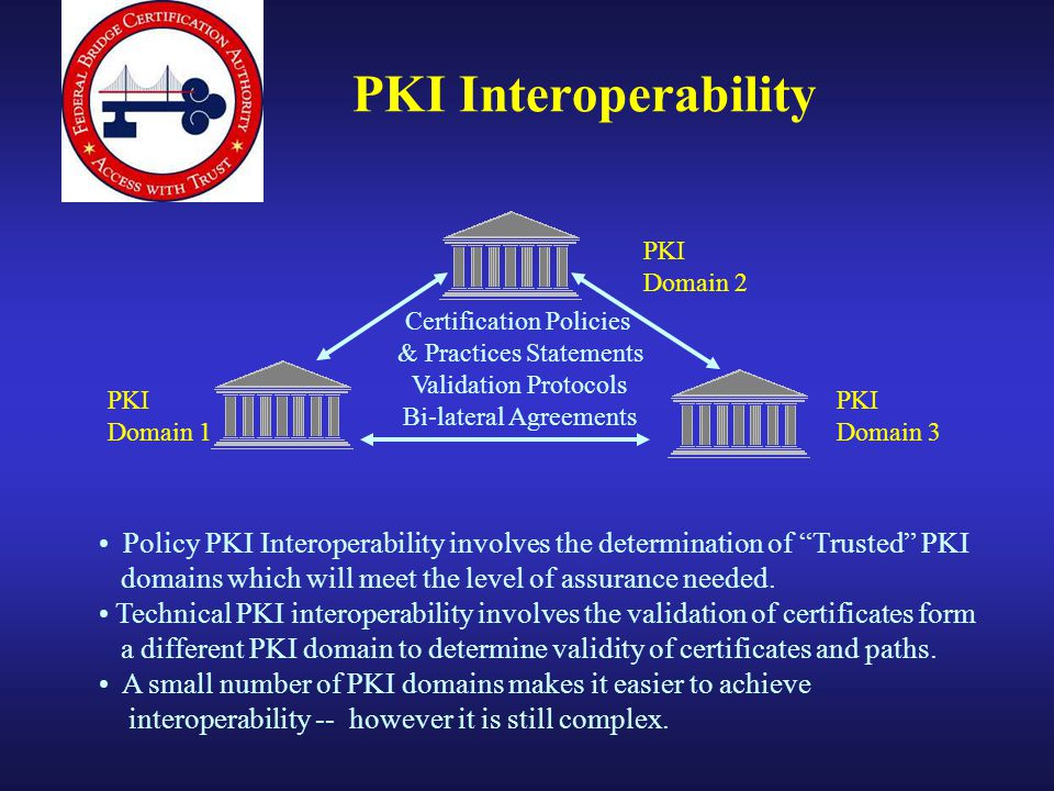 PKI Interoperability Policy PKI Interoperability involves the determination of Trusted PKI domains which will meet the level of assurance needed.