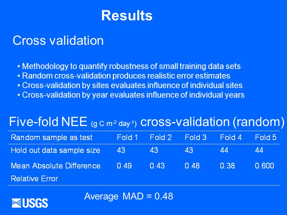 Cross validation Five-fold NEE (g C m -2 day -1 ) cross-validation (random) Methodology to quantify robustness of small training data sets Random cross-validation produces realistic error estimates Cross-validation by sites evaluates influence of individual sites Cross-validation by year evaluates influence of individual years Average MAD = 0.48 Results