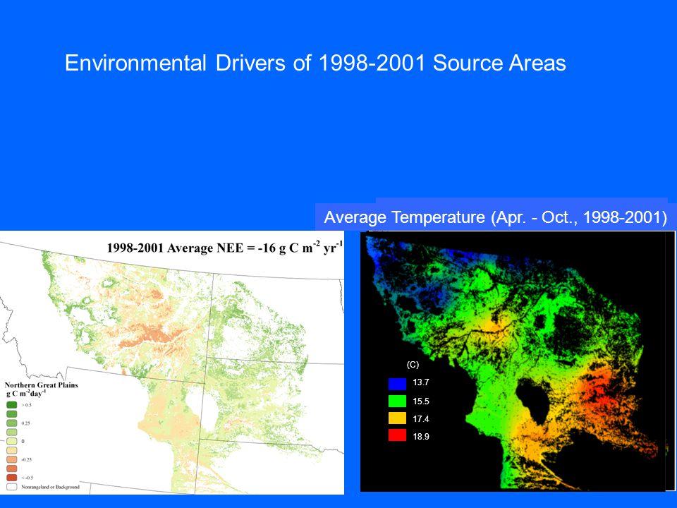 STATSGO Range Production Normal Year Kg ha -1 1998-2001 April-June Precipitation mm <= 5 25 >= 50 Percent clay STATSGO percent clay Environmental Drivers of 1998-2001 Source Areas Average Temperature (Apr.