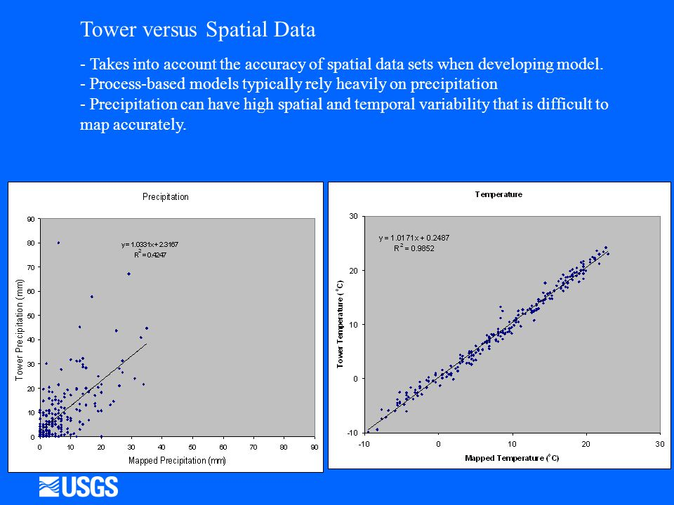 Tower versus Spatial Data - Takes into account the accuracy of spatial data sets when developing model.
