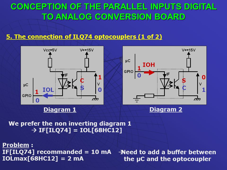 CONCEPTION OF THE PARALLEL INPUTS DIGITAL TO ANALOG CONVERSION BOARD 5. The connection of ILQ74 optocouplers (1 of 2) Diagram 1 Diagram 2 1 C 0 S 1 0