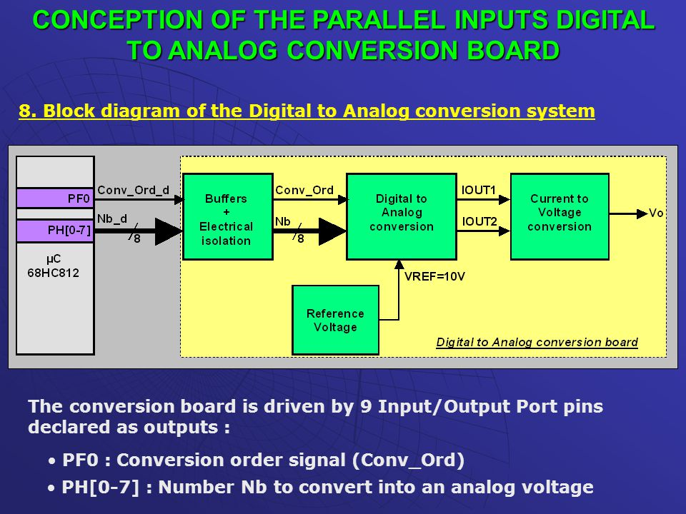 CONCEPTION OF THE PARALLEL INPUTS DIGITAL TO ANALOG CONVERSION BOARD 8.