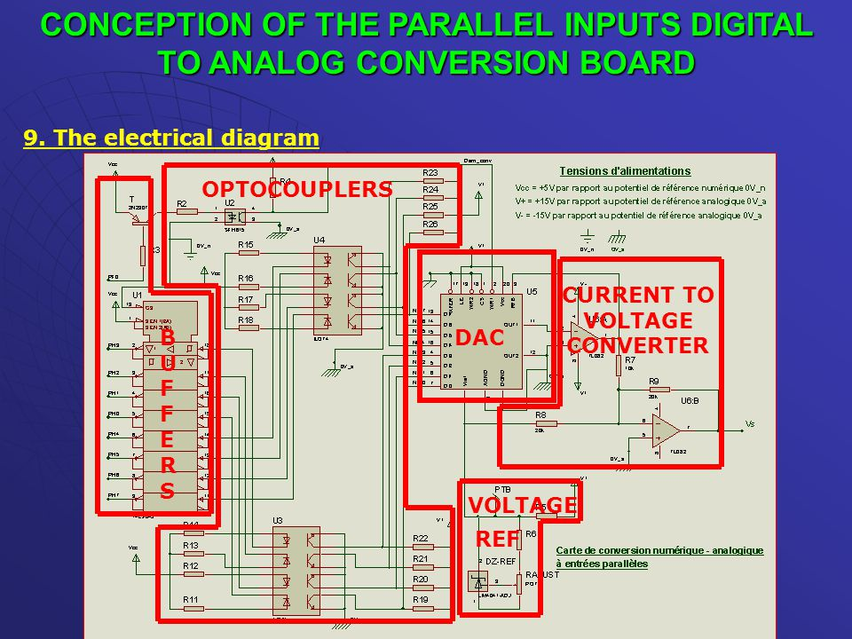 CONCEPTION OF THE PARALLEL INPUTS DIGITAL TO ANALOG CONVERSION BOARD 9.