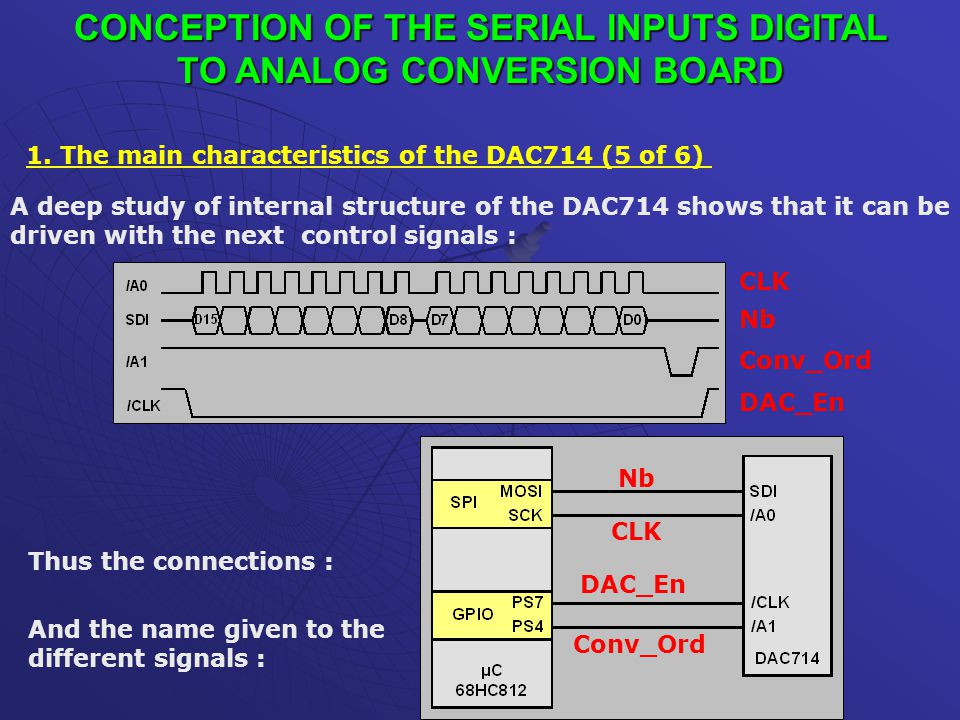 CONCEPTION OF THE SERIAL INPUTS DIGITAL TO ANALOG CONVERSION BOARD 1.