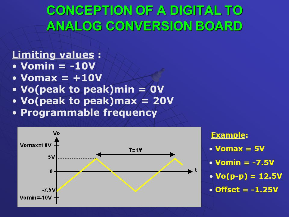 CONCEPTION OF A DIGITAL TO ANALOG CONVERSION BOARD Limiting values : Vomin = -10V Vomax = +10V Vo(peak to peak)min = 0V Vo(peak to peak)max = 20V Programmable frequency Example: Vomax = 5V Vomin = -7.5V Vo(p-p) = 12.5V Offset = -1.25V