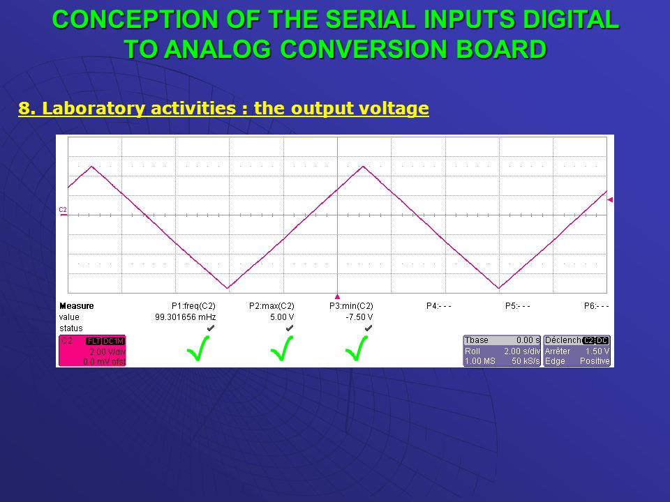 CONCEPTION OF THE SERIAL INPUTS DIGITAL TO ANALOG CONVERSION BOARD 8. Laboratory activities : the output voltage