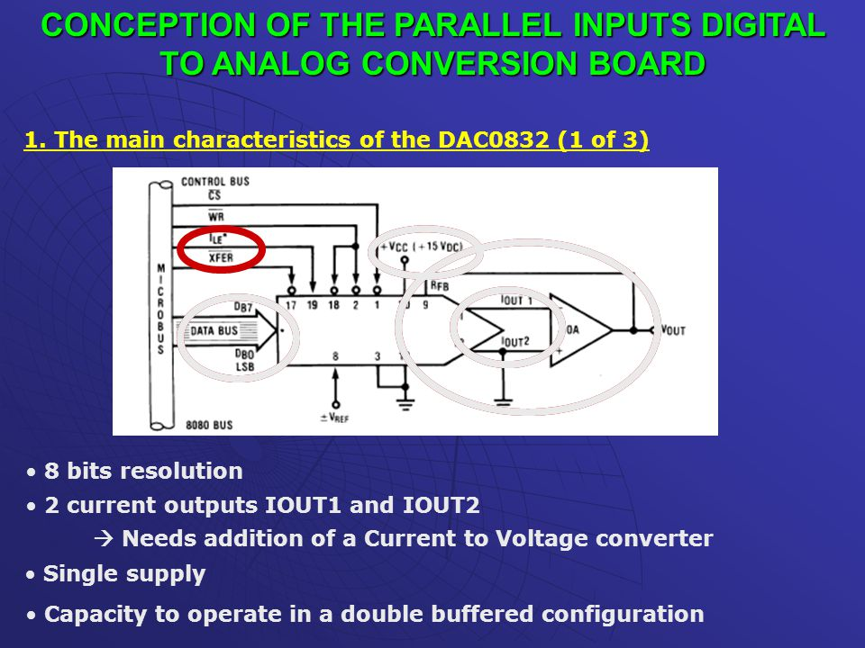CONCEPTION OF THE PARALLEL INPUTS DIGITAL TO ANALOG CONVERSION BOARD 1.