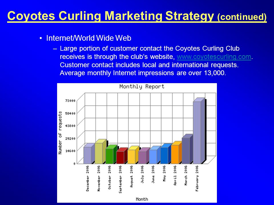 Internet/World Wide Web –Large portion of customer contact the Coyotes Curling Club receives is through the club's website, www.coyotescurling.com. Cu