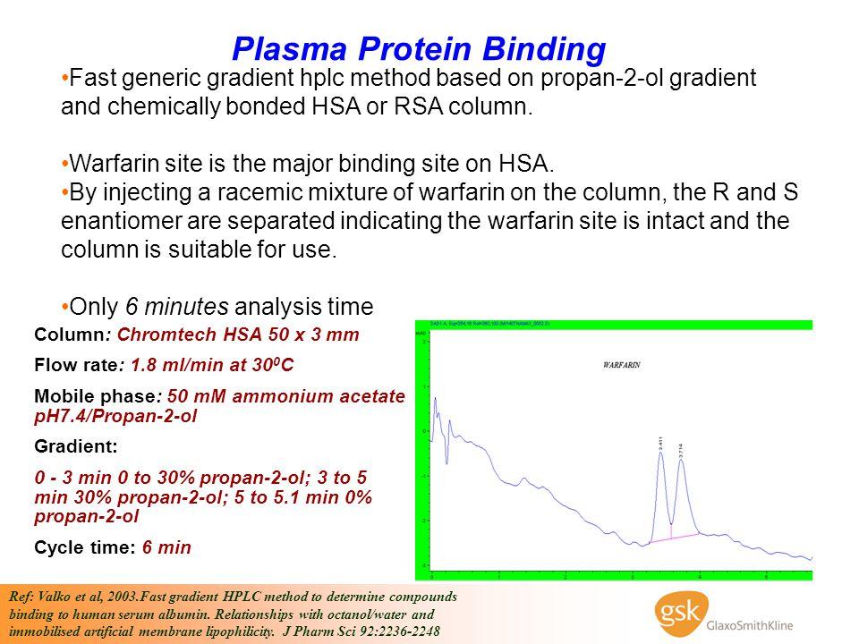 Plasma Protein Binding Column: Chromtech HSA 50 x 3 mm Flow rate: 1.8 ml/min at 30 0 C Mobile phase: 50 mM ammonium acetate pH7.4/Propan-2-ol Gradient