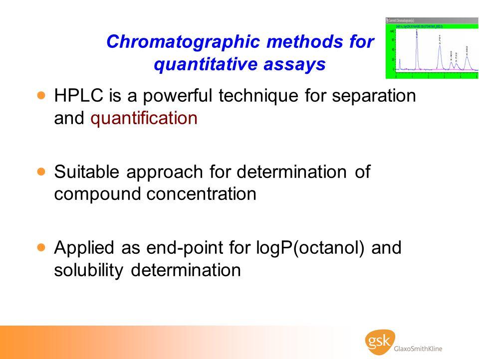 Chromatographic methods for quantitative assays  HPLC is a powerful technique for separation and quantification  Suitable approach for determination