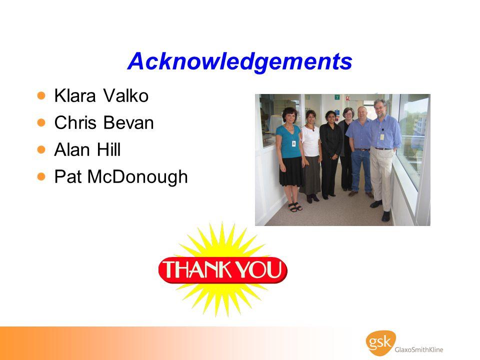 Acknowledgements  Klara Valko  Chris Bevan  Alan Hill  Pat McDonough