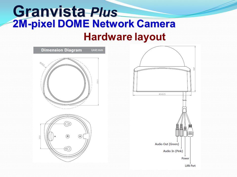 Granvista Plus 2M-pixel DOME Network Camera Hardware layout