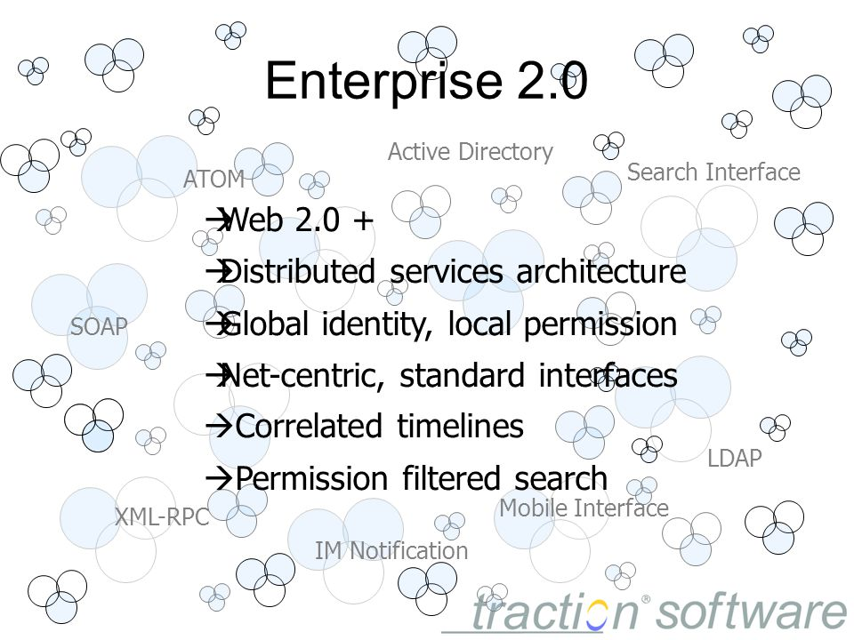 SOAP XML-RPC Search Interface Mobile Interface Enterprise 2.0  Web 2.0 +  Distributed services architecture  Global identity, local permission  Net-centric, standard interfaces  Correlated timelines  Permission filtered search Active Directory IM Notification ATOM LDAP