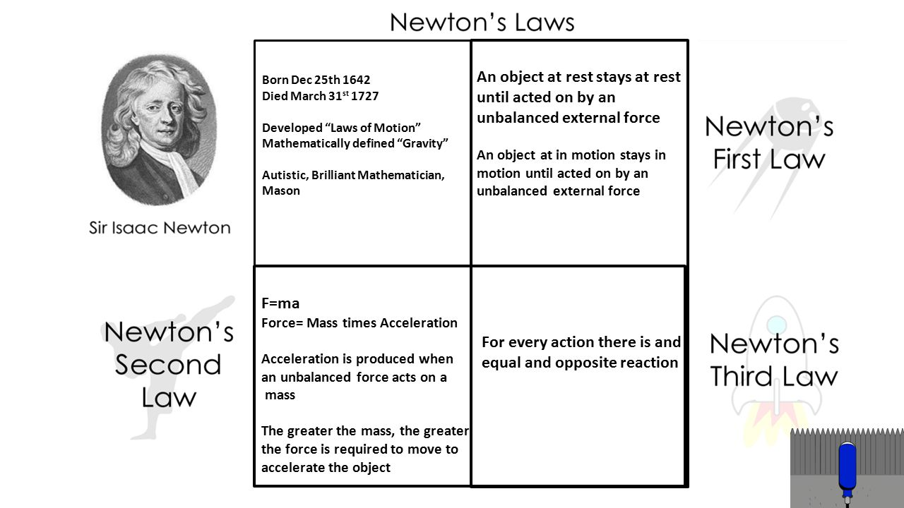 """Born Dec 25th 1642 Died March 31 st 1727 Developed """"Laws of Motion"""" Mathematically defined """"Gravity"""" Autistic, Brilliant Mathematician, Mason F=ma For"""