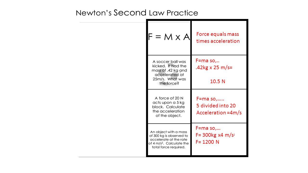 Force equals mass times acceleration F=ma so,...42kg x 25 m/s= 10.5 N F=ma so,….. 5 divided into 20 Acceleration =4m/s F=ma so,… F= 300kg x4 m/s 2 F=