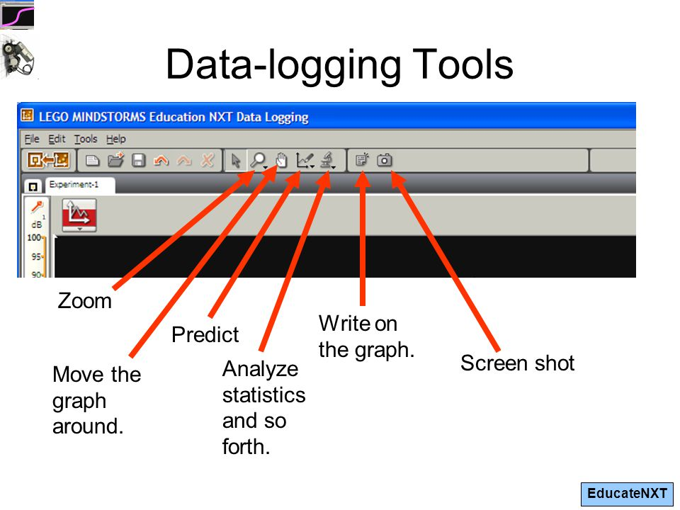 EducateNXT Data-logging Tools Zoom Move the graph around.