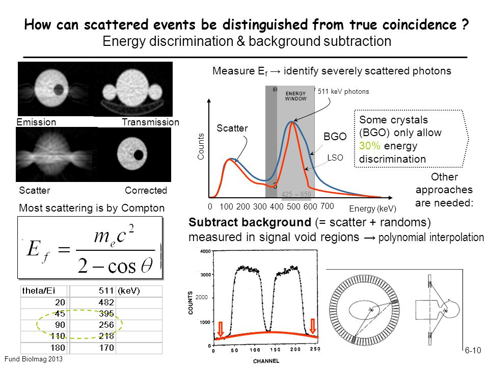 Fund BioImag 2013 6-10 How can scattered events be distinguished from true coincidence ? Energy discrimination & background subtraction Most scatterin