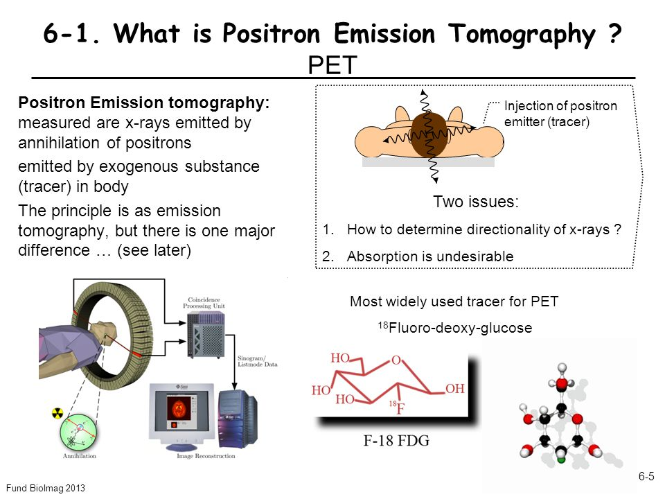 Fund BioImag 2013 6-5 6-1. What is Positron Emission Tomography ? PET Positron Emission tomography: measured are x-rays emitted by annihilation of pos