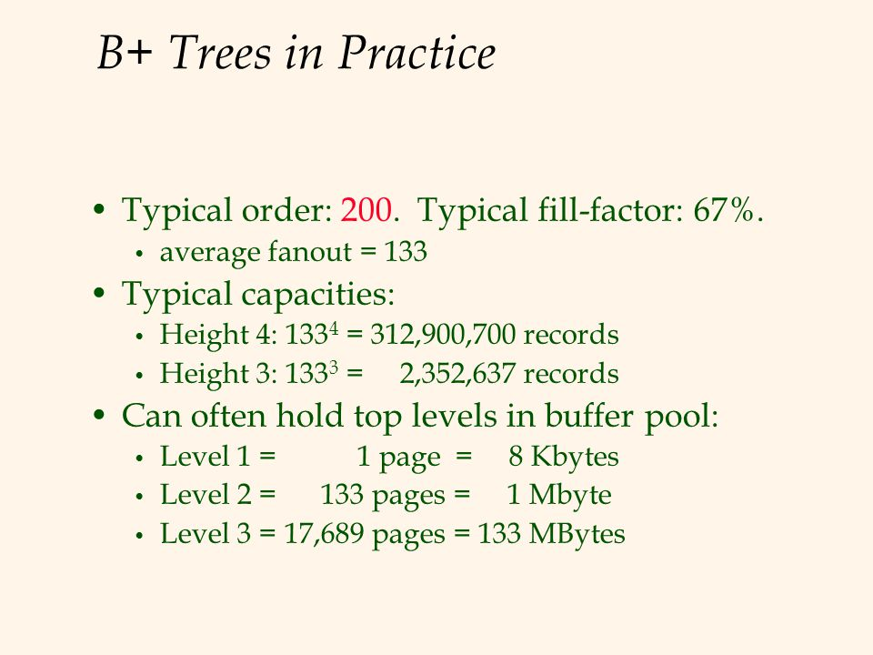 B+ Trees in Practice Typical order: 200. Typical fill-factor: 67%. average fanout = 133 Typical capacities: Height 4: 133 4 = 312,900,700 records Heig
