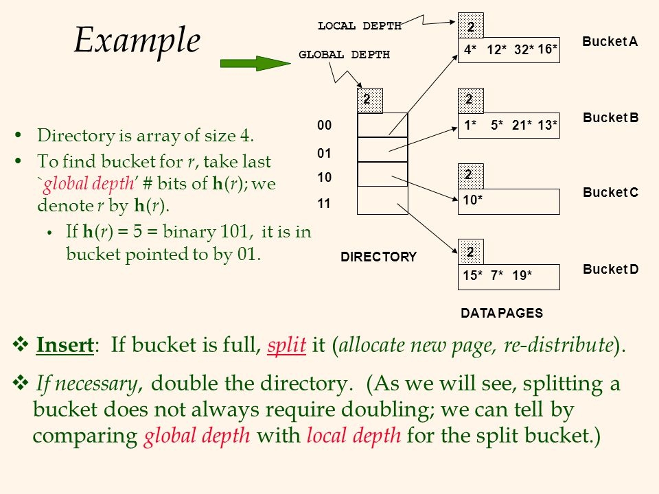 Example Directory is array of size 4. To find bucket for r, take last ` global depth ' # bits of h ( r ); we denote r by h ( r ). If h ( r ) = 5 = bin