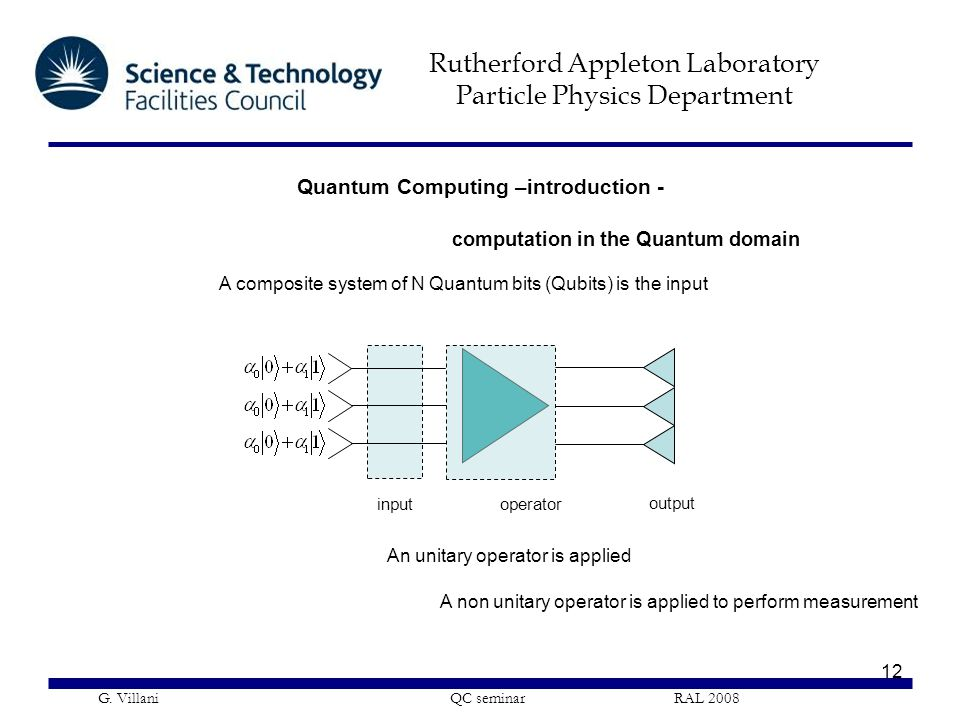 Rutherford Appleton Laboratory Particle Physics Department G. Villani QC seminar RAL 2008 12 computation in the Quantum domain operator input output A