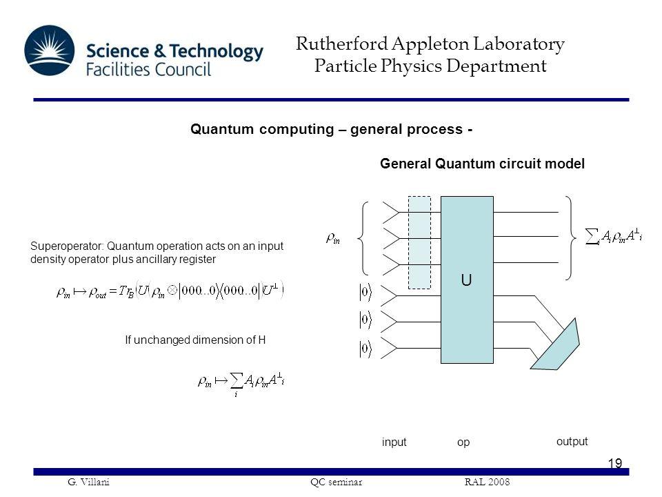 Rutherford Appleton Laboratory Particle Physics Department G. Villani QC seminar RAL 2008 19 Quantum computing – general process - General Quantum cir